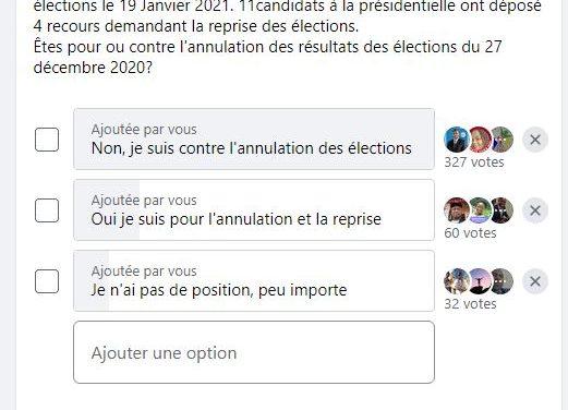 Centrafrique : 78% des internautes contre l'annulation des élections du 27 décembre 2020
