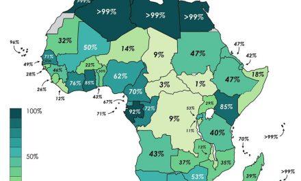 L'électricité en Afrique. 3% d'accès pour la Centrafrique
