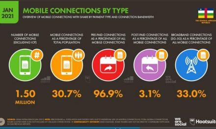 Que représente le numérique en Centrafrique en 2021 ?