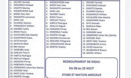 Centrafrique: Afro basket 2021: 34 joueurs présélectionnés pour préparer Kigali 2021